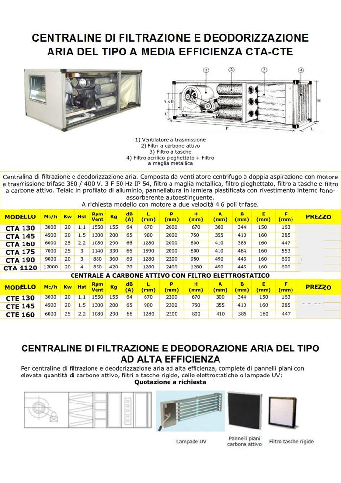 TC - Trattamento aria_02.jpg