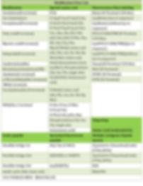 PEPTIDE 修飾表-1.jpg