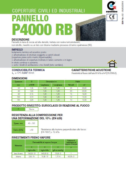 Pannello P4000 RB.jpg