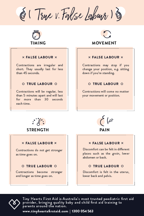 true-versus-false-labour-infographic