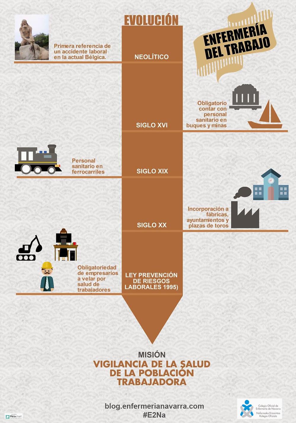 Infografía_Enfermería_Trabajo.jpg