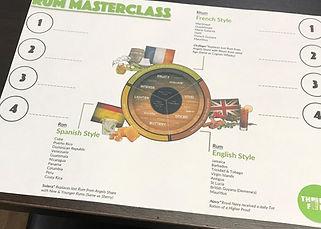 Rum Masterclass.jpg