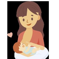 Posição tradicional de mamentação