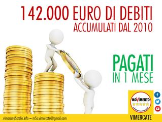142.000€ di debiti pagati in 30 giorni!