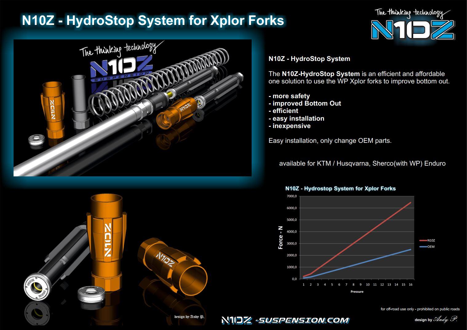 N10z hydrostop system englisch