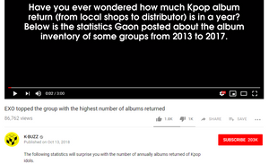 Is KBUZZ A Toxic Anti Of EXO, Twice and BlackPink? Fans