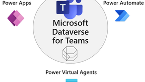 What is Dataverse for Teams?