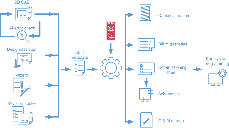 process map_edited.png