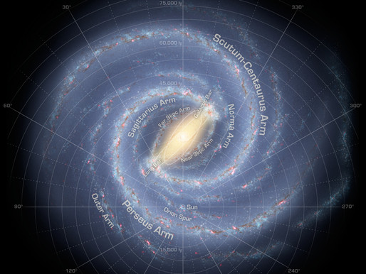 GS2: The Milky Way: Where is our Solar System?