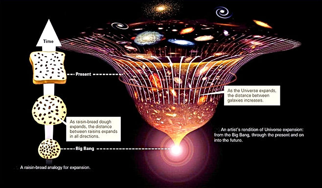 GS3: The Big Bang