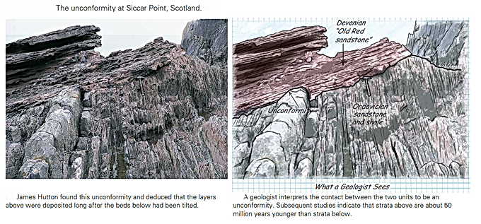 GS15: Principles of Stratigraphy