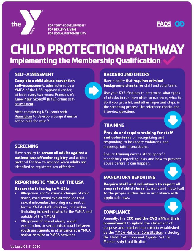 Child Protection Pathway Aug2020.JPG