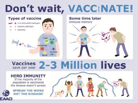 Benefits of Immunizations