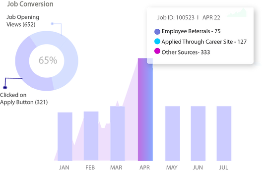 22 AUG chart employee referral.png