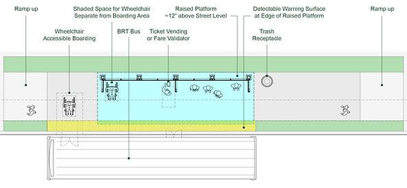 BRT Station-01.jpg