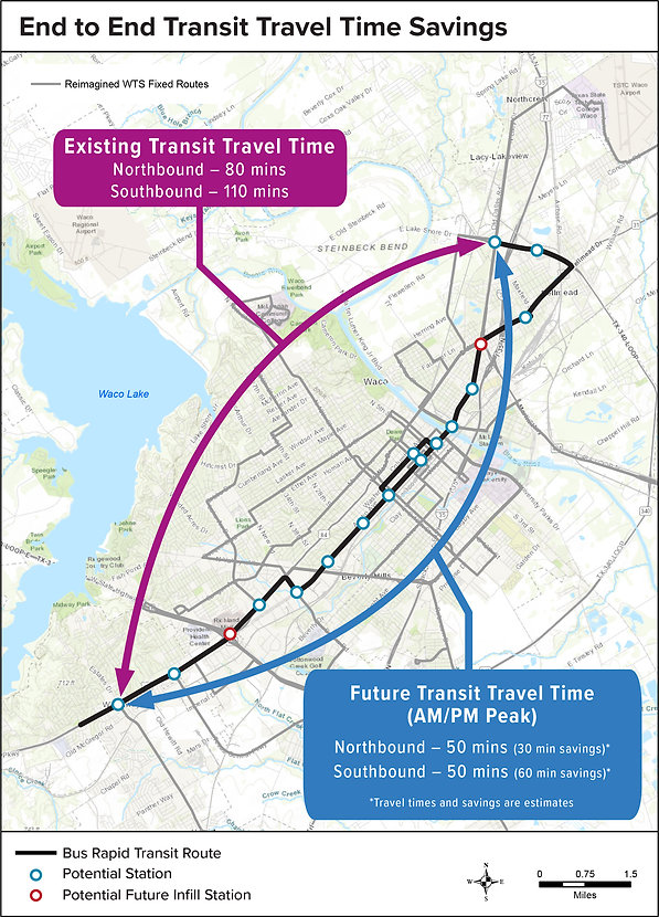 End to End Transit Travel Time Savings