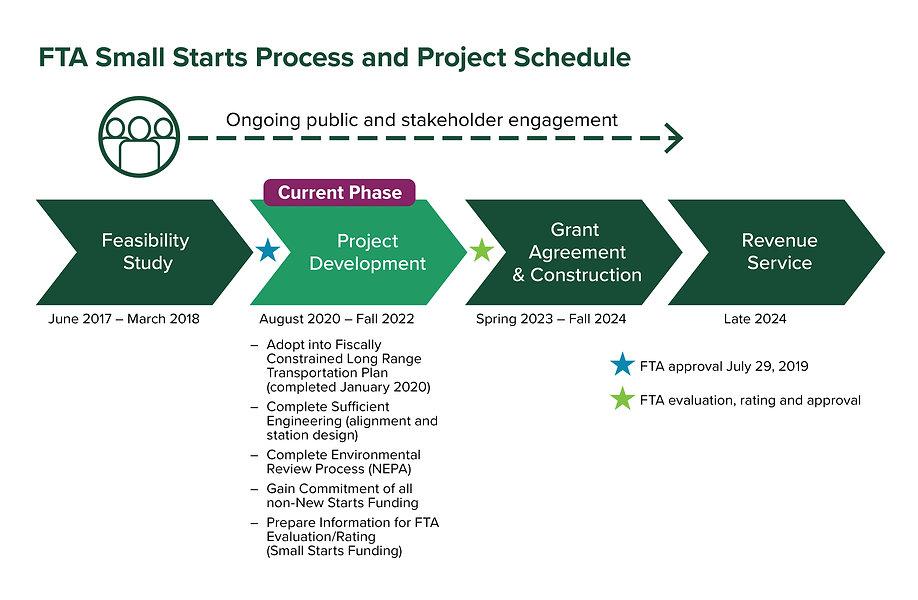 Waco BRT schedule Rev2 2021-0615-01.jpg