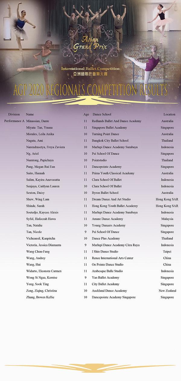 AGP2020_Result_Finalist Page 2.jpg