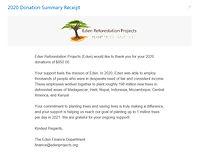 Donations_2020.jpg