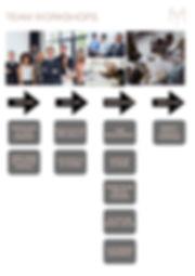MINDFULYOU_TeamWorkshops_JPG.jpg