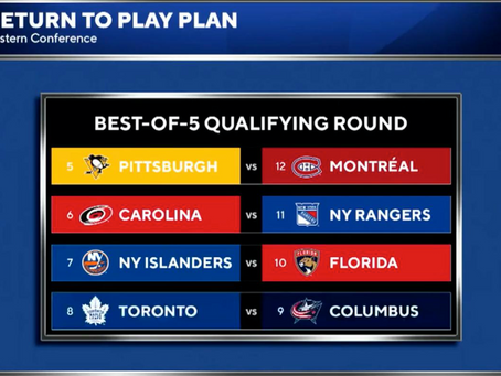 NHL Return to Play possible layout announcement!