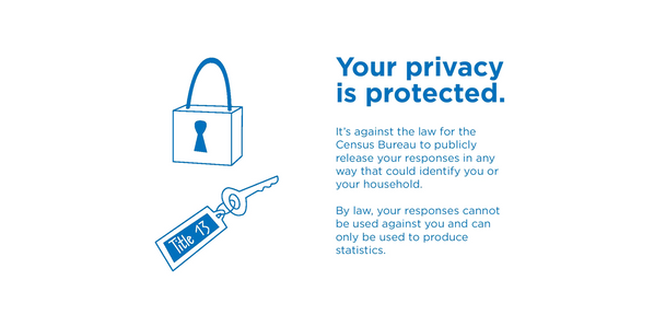 Your privacy is protected