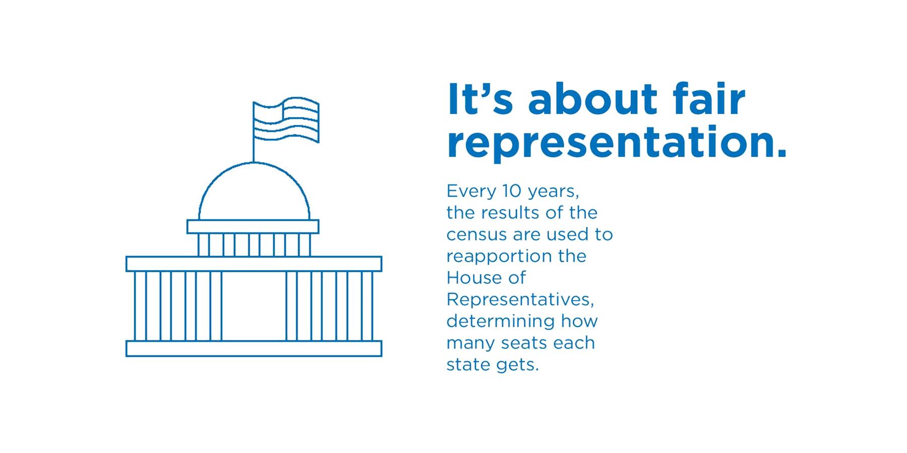 It's about fair representation