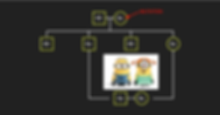 Minion inbreeding 2.png
