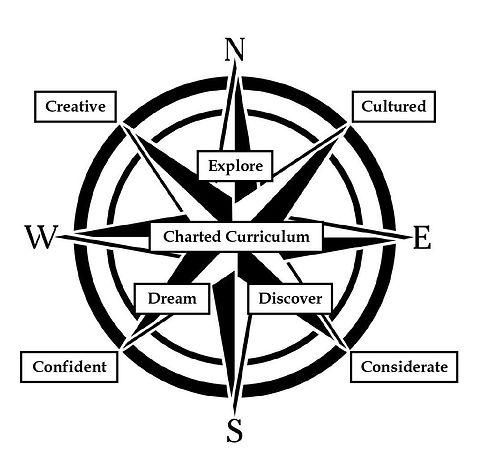 compass jpeg.jpg