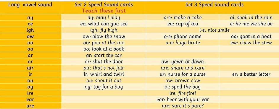 Phonics sounds.docx_page-0001 (3).jpg