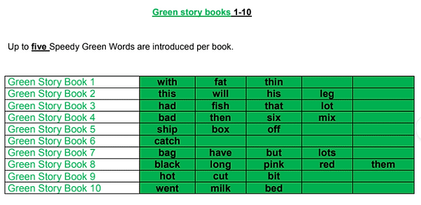 green ditty.png