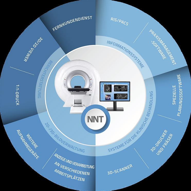 NewTom_5GXL_Integration.png