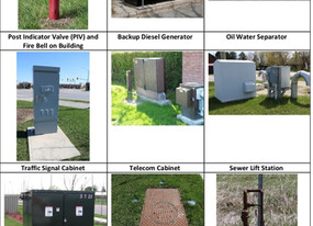 Above Ground Utility Structures Will Help You Understand What's Below Ground!