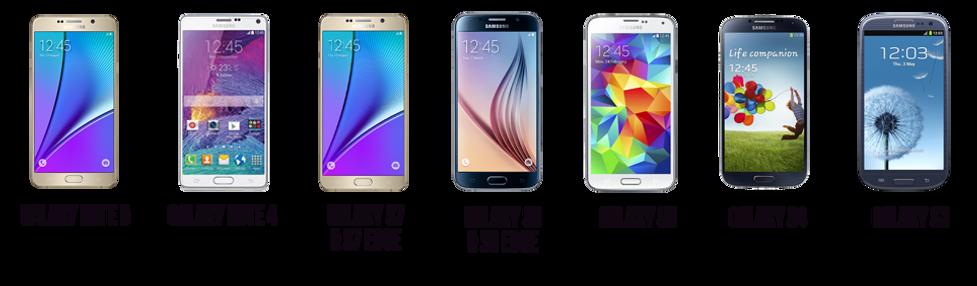 Galaxy phones