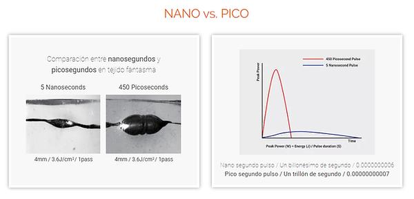 NANO VS PICO.png
