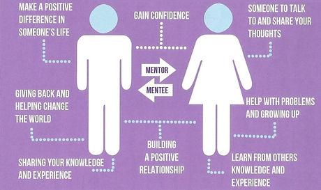 Mentoring-Relationship-1024x608.jpg