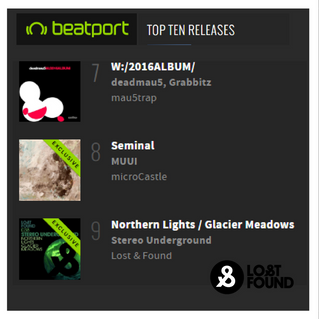 Stereo Underground - Northern Lights Ep hit the top 10 !