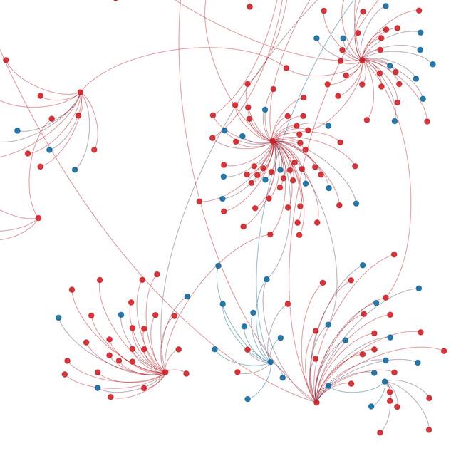 Network visualisation