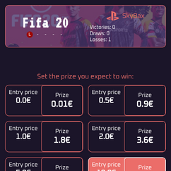 Set your entry price