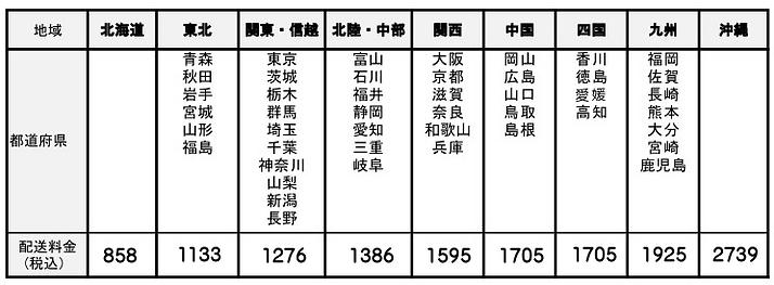 新送料(2019.10月~).png