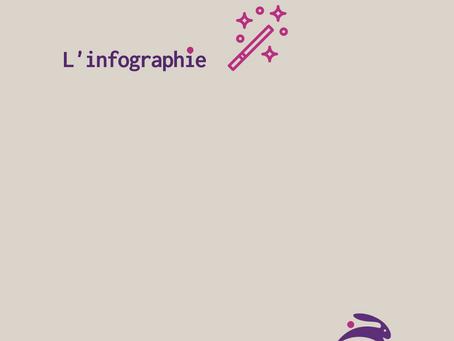 L'infographie du RX-THINKING