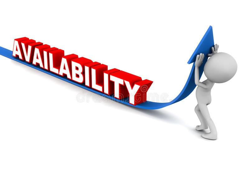 Availability increasing
