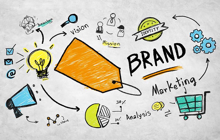 How branding works
