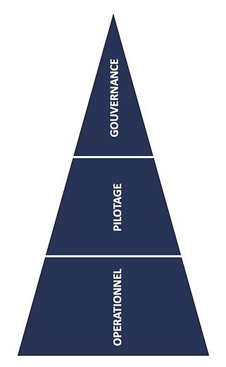 Pyramide Isyproject.png