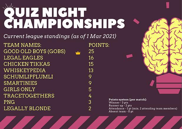 Quiz Night (3).png