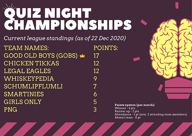 Quiz Night (16).png
