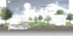 18050-181029-BLOK-A-doorsnede-toekomst.j