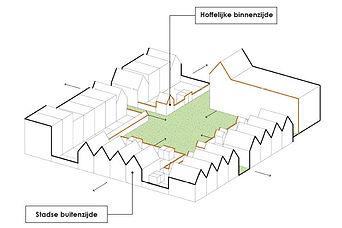 Concept binnentuin.JPG