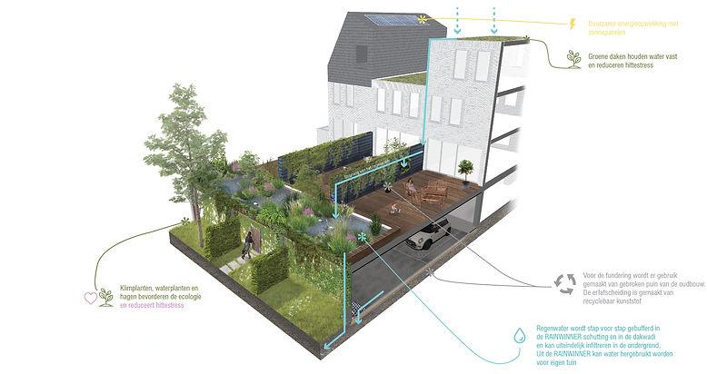 De Hoven, RRog, Stedenbouw, Landschapsarchitectuur, De Hoven, Capelle aan den IJssel - inrichtingsplan