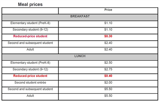 School Meal Prices SY 2018-19.png